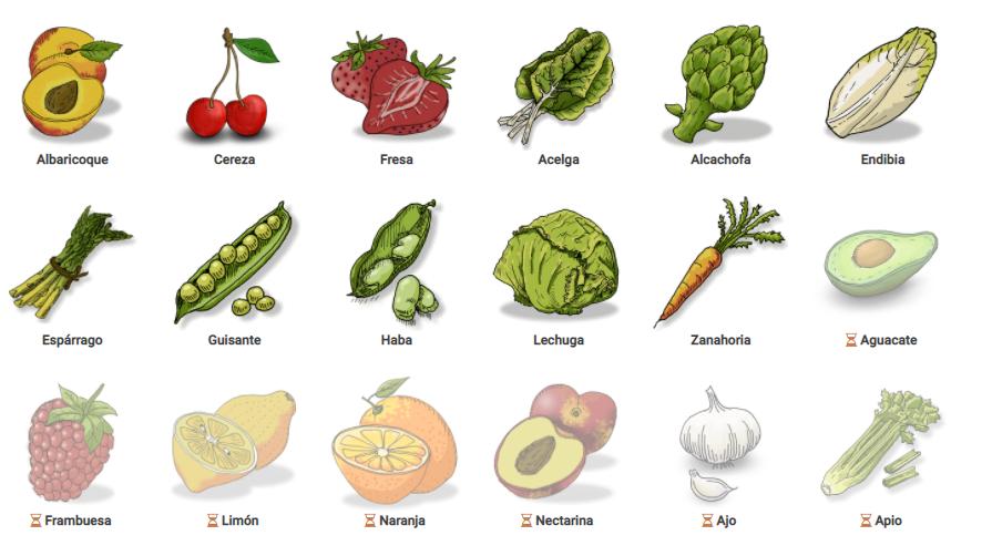 Alimentos de temporada: frutas y verduras de primavera